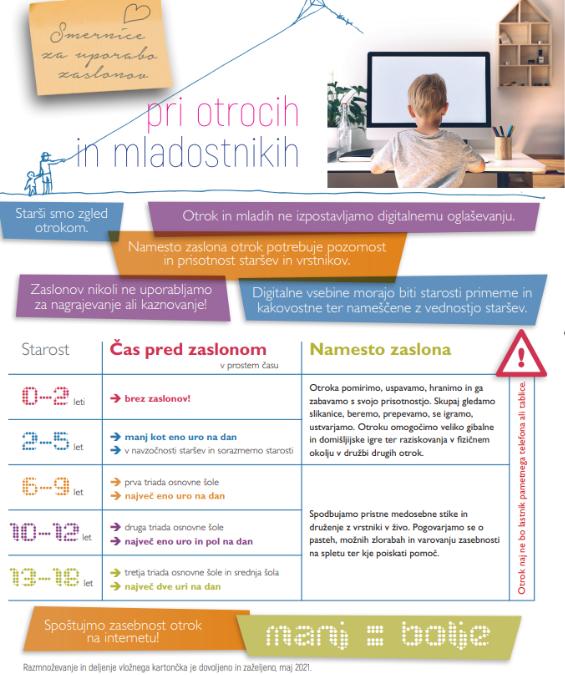 Smernice za uporabo zaslonov pri otrocih in mladostnikih